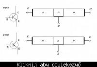 Oznaczenia i struktura tranzystor�w NPN i PNP