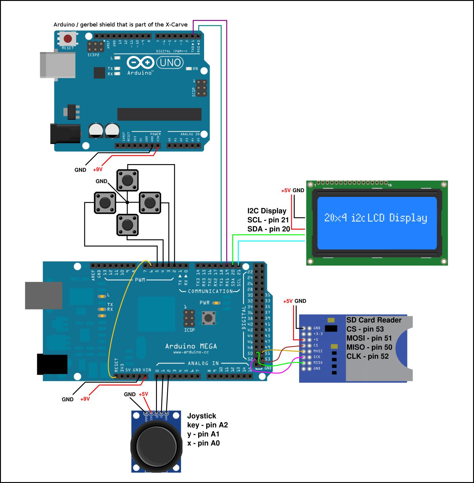 Konwersja kodu lcd 20x4 na lcd 128x64 - Arduino, ESP - FORBOT